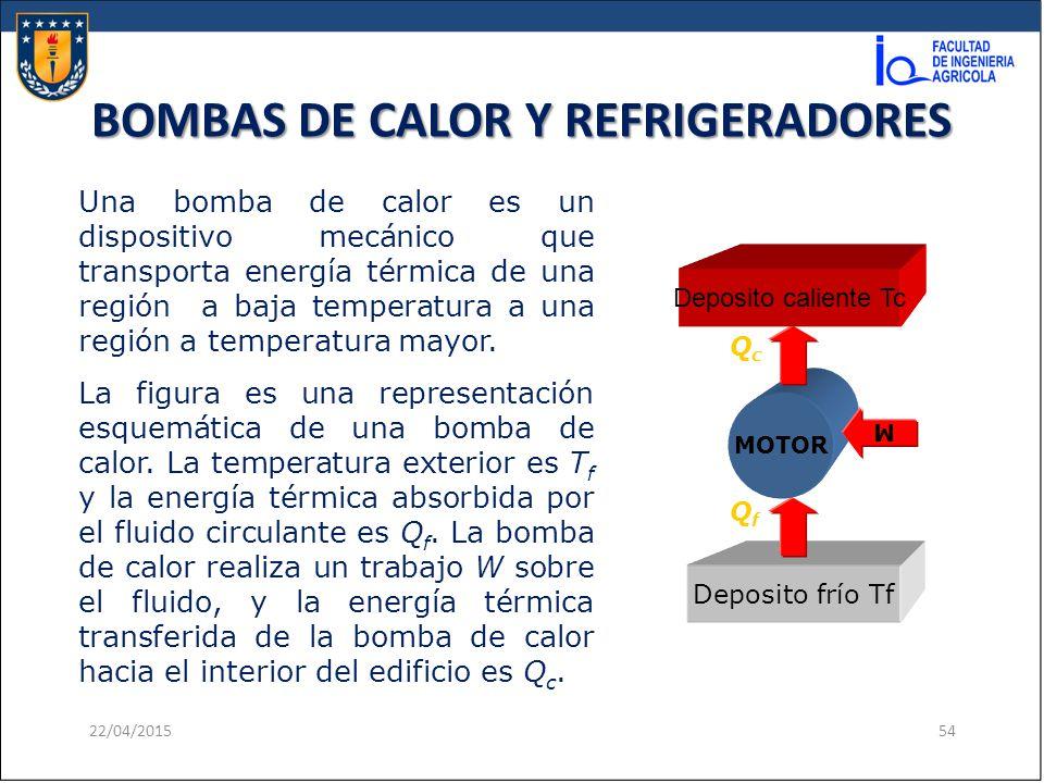 F sica ii ingenier a civil agr cola termodin mica ppt for Bombas de calor y frio precios