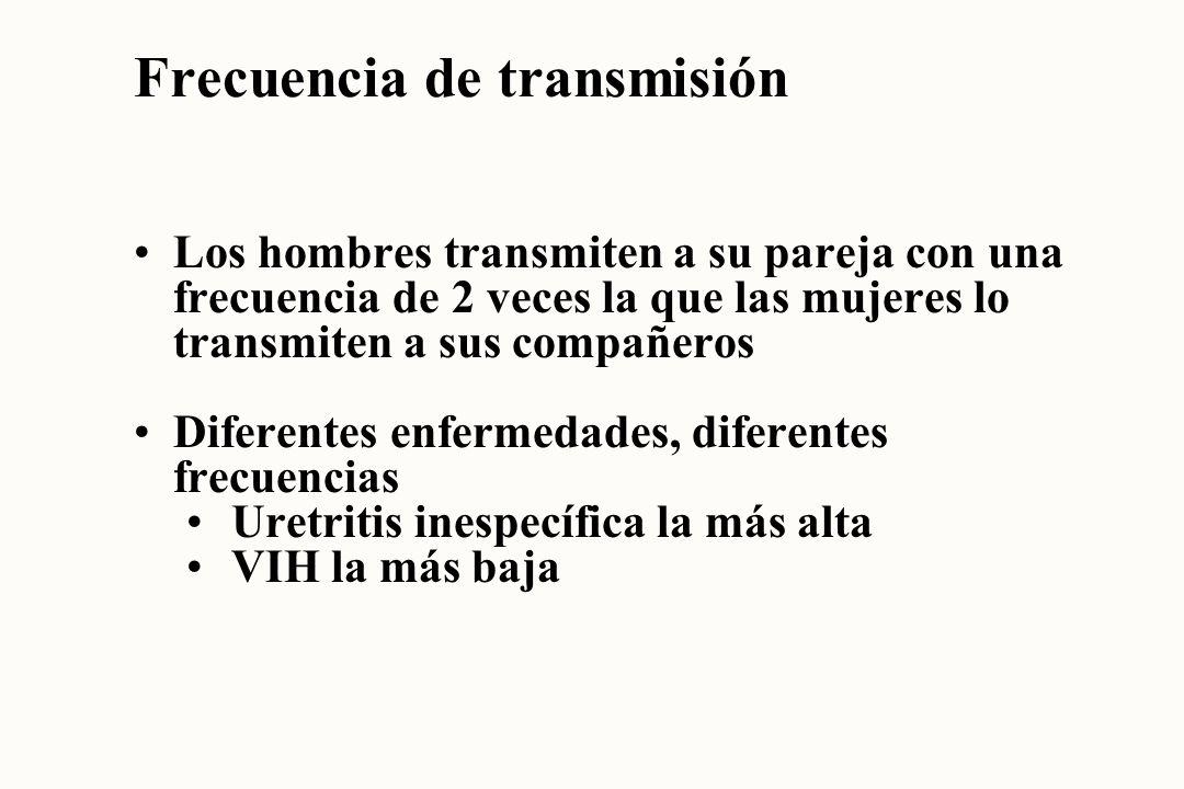 Frecuencia de transmisión