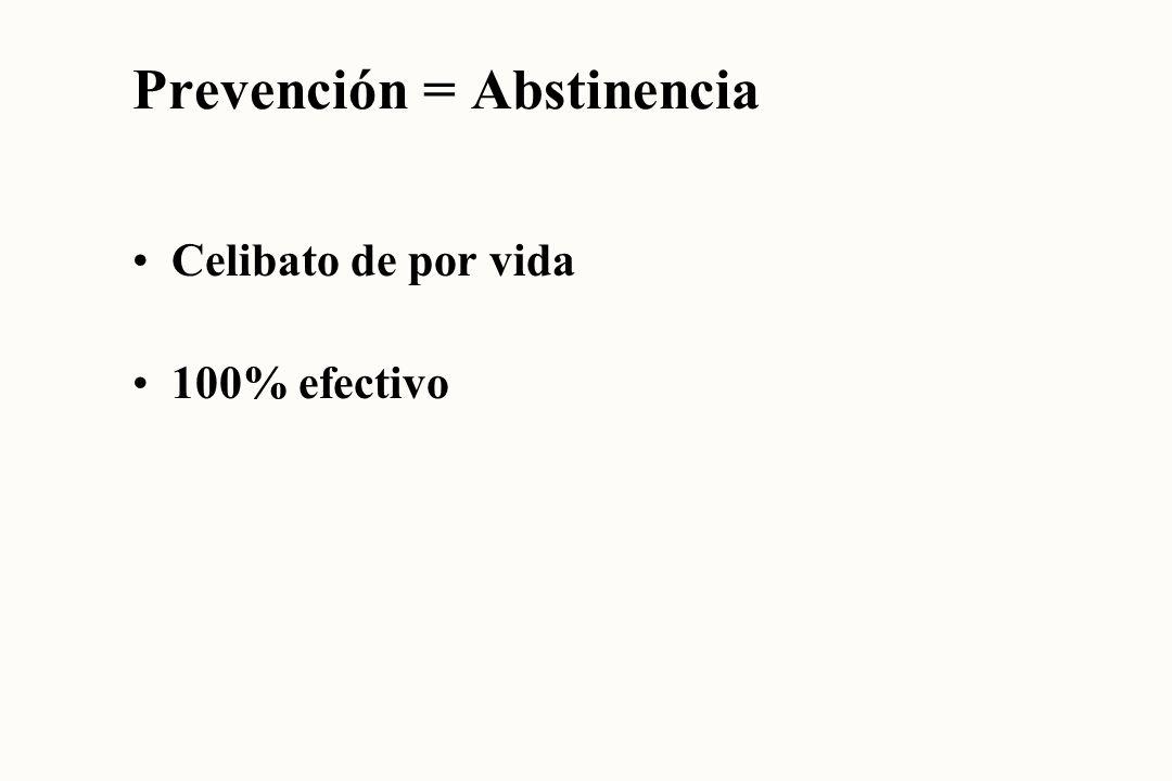 Prevención = Abstinencia