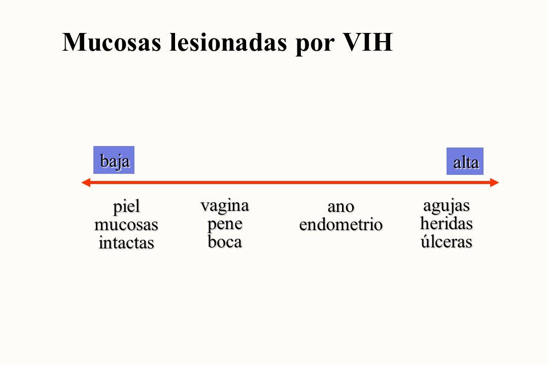 Mucosas lesionadas por VIH