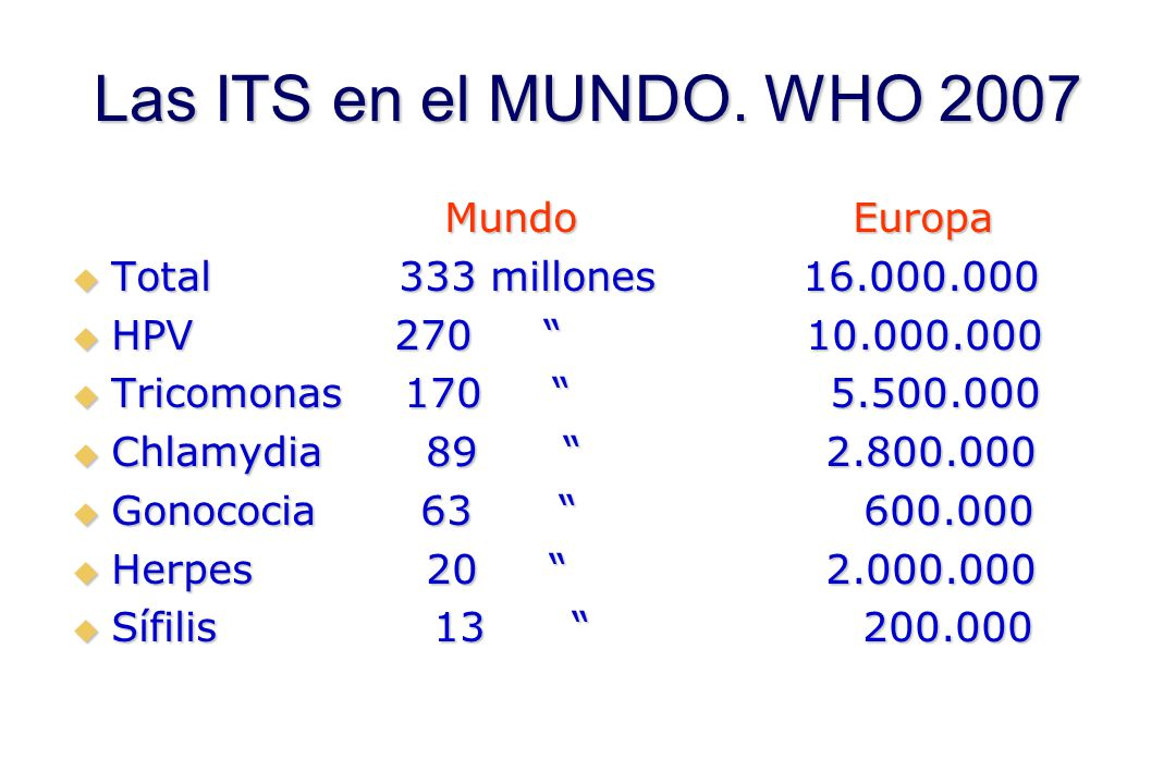 Las ITS en el MUNDO. WHO 2007 Mundo Europa