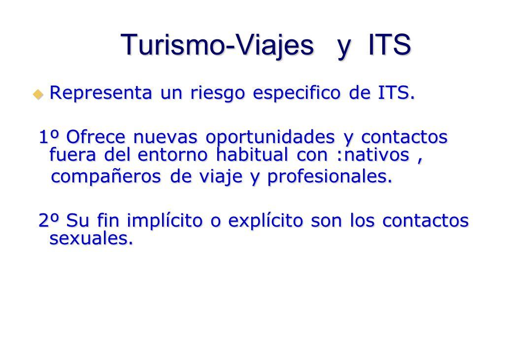Turismo-Viajes y ITS Representa un riesgo especifico de ITS.