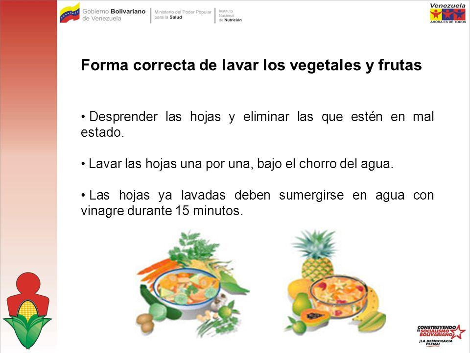 Forma correcta de lavar los vegetales y frutas