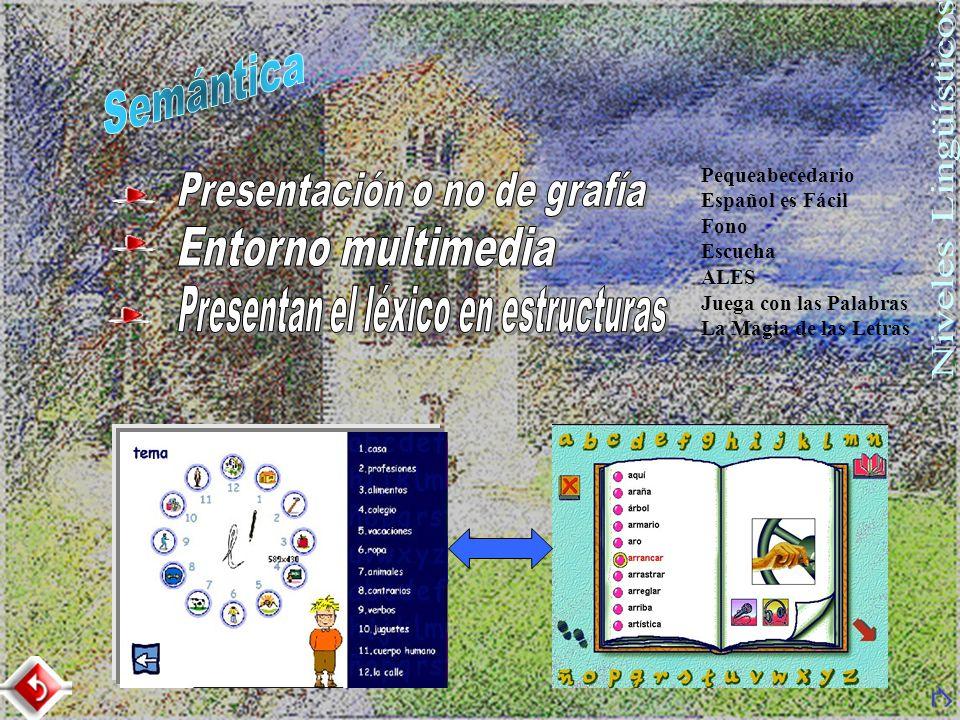 Semántica Niveles Lingüísticos Presentación o no de grafía