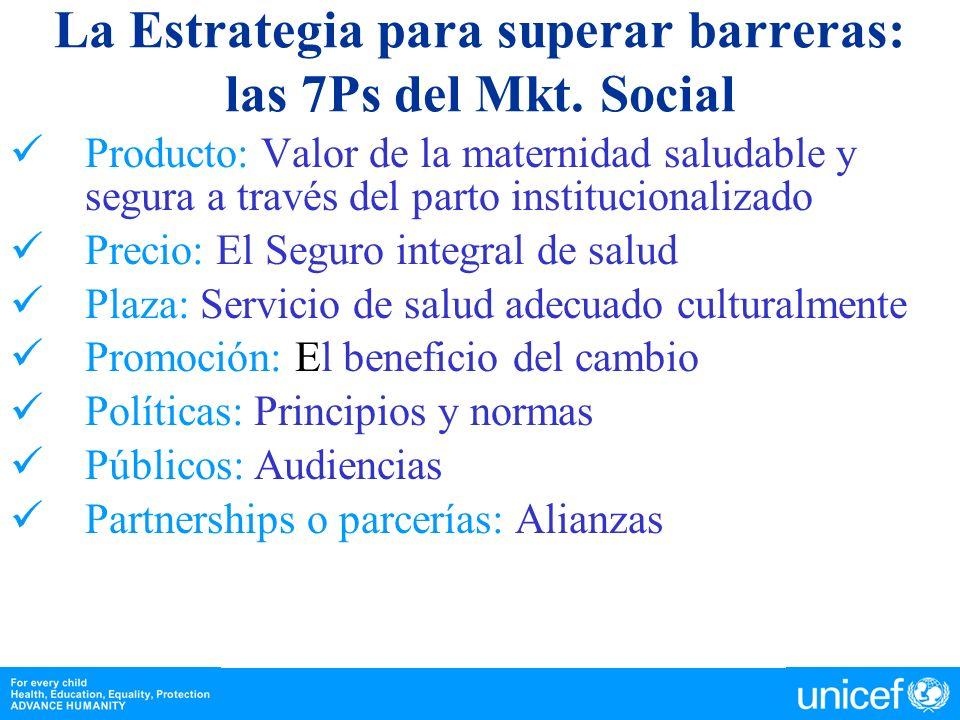 La Estrategia para superar barreras: las 7Ps del Mkt. Social
