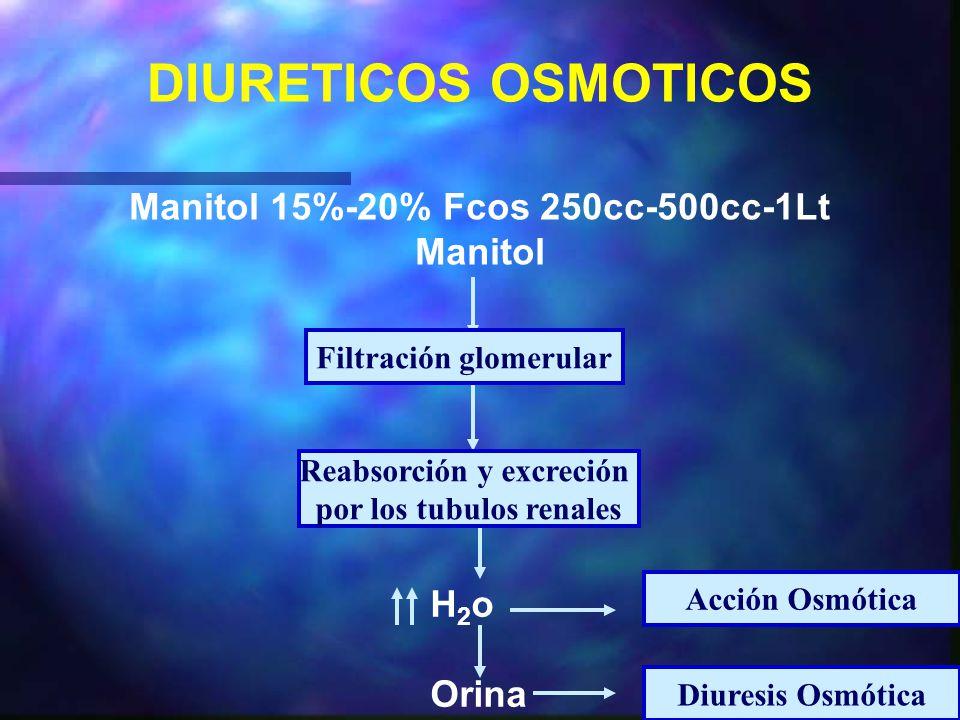 DIURETICOS OSMOTICOS Manitol 15%-20% Fcos 250cc-500cc-1Lt Manitol H2o
