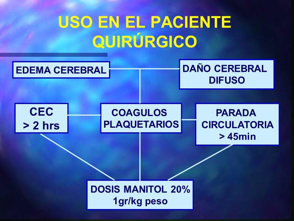 USO EN EL PACIENTE QUIRÚRGICO