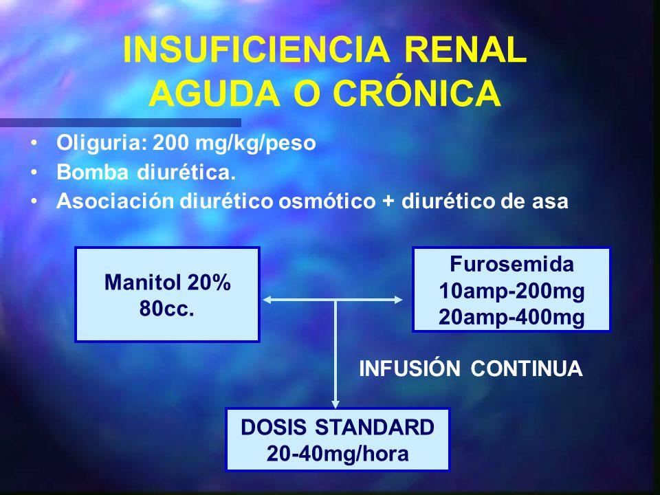 INSUFICIENCIA RENAL AGUDA O CRÓNICA