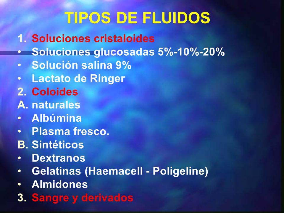 TIPOS DE FLUIDOS Soluciones cristaloides