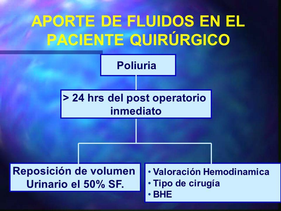 APORTE DE FLUIDOS EN EL PACIENTE QUIRÚRGICO