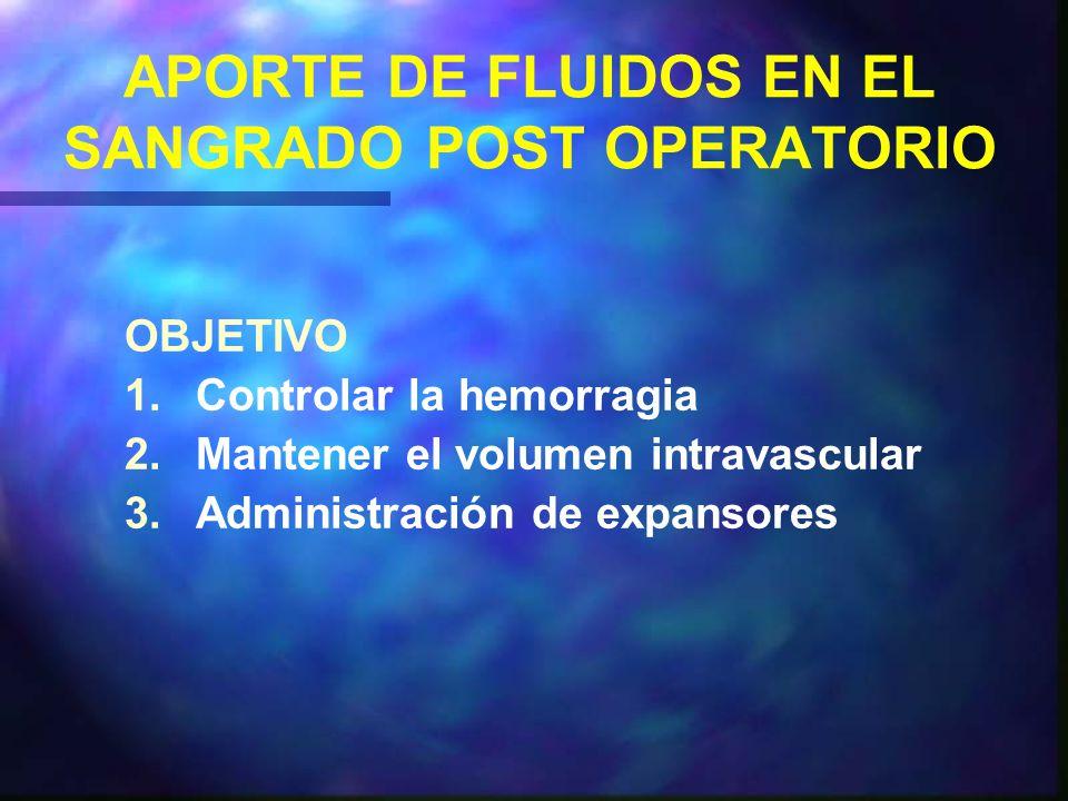 APORTE DE FLUIDOS EN EL SANGRADO POST OPERATORIO