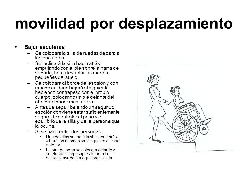movilidad por desplazamiento