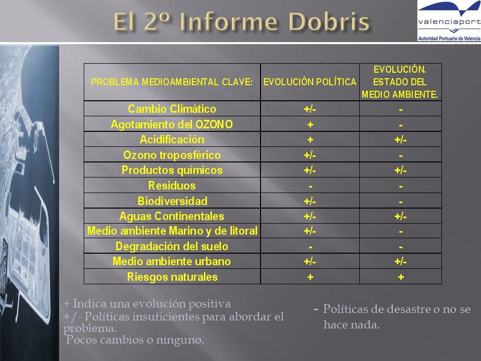 El 2º Informe Dobris - Políticas de desastre o no se hace nada.