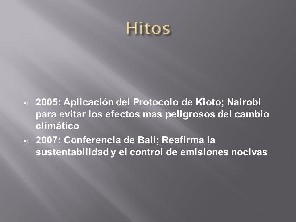 Hitos 2005: Aplicación del Protocolo de Kioto; Nairobi para evitar los efectos mas peligrosos del cambio climático.