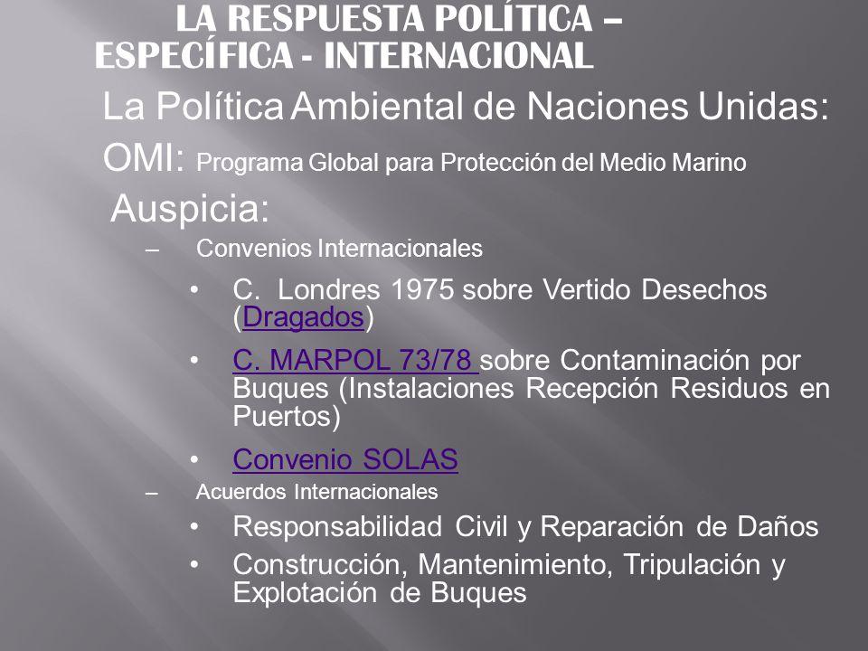 LA RESPUESTA POLÍTICA – ESPECÍFICA - INTERNACIONAL