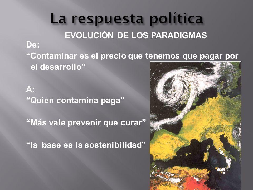 EVOLUCIÓN DE LOS PARADIGMAS