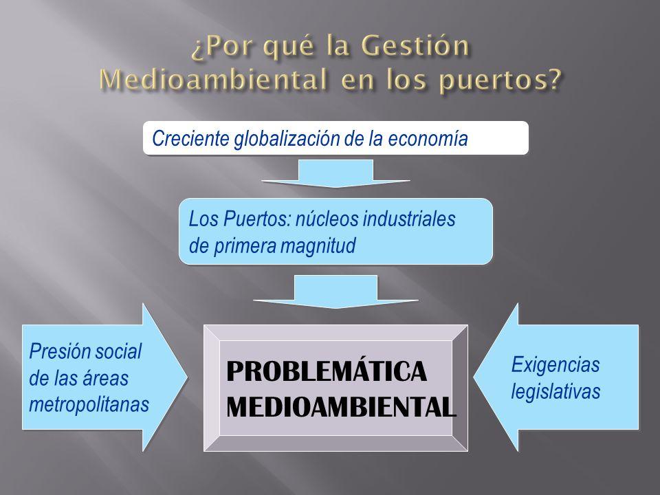 ¿Por qué la Gestión Medioambiental en los puertos