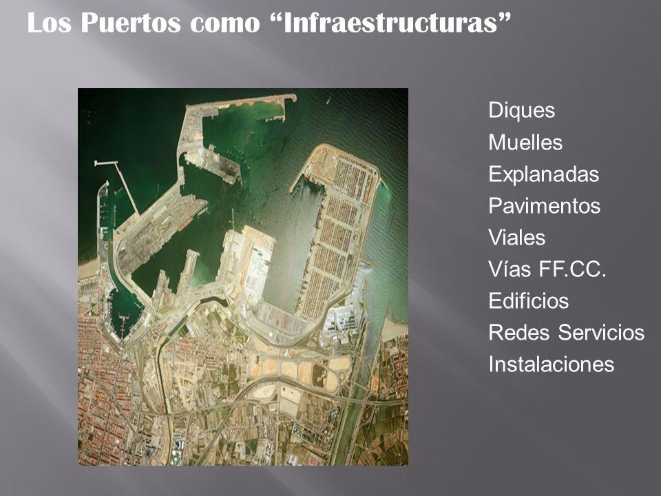 Los Puertos como Infraestructuras