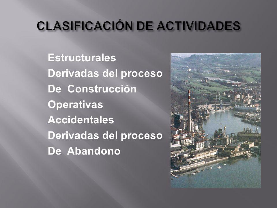 CLASIFICACIÓN DE ACTIVIDADES