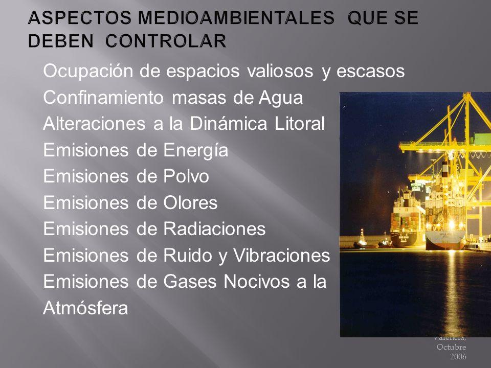 ASPECTOS MEDIOAMBIENTALES QUE SE DEBEN CONTROLAR