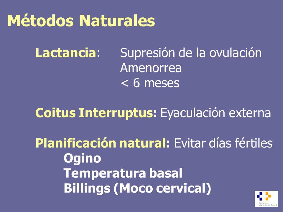 Métodos Naturales Lactancia: Supresión de la ovulación Amenorrea