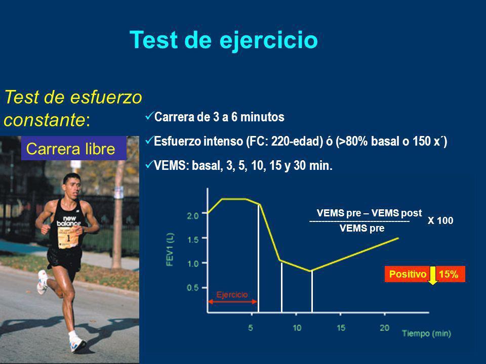 Test de ejercicio Test de esfuerzo constante: Carrera libre