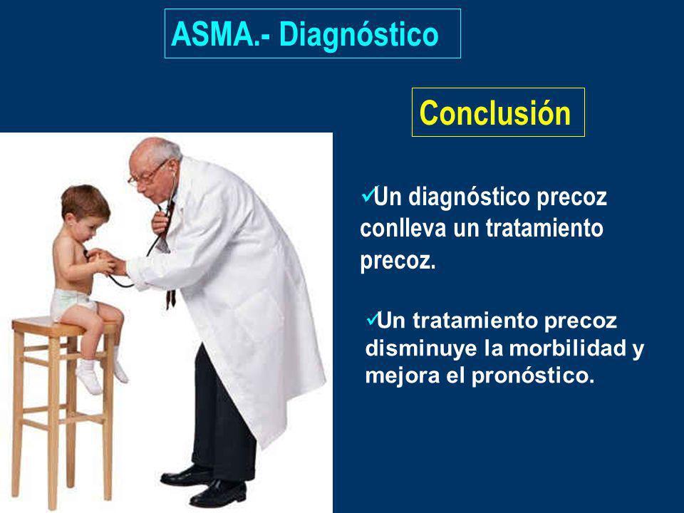 ASMA.- Diagnóstico Conclusión