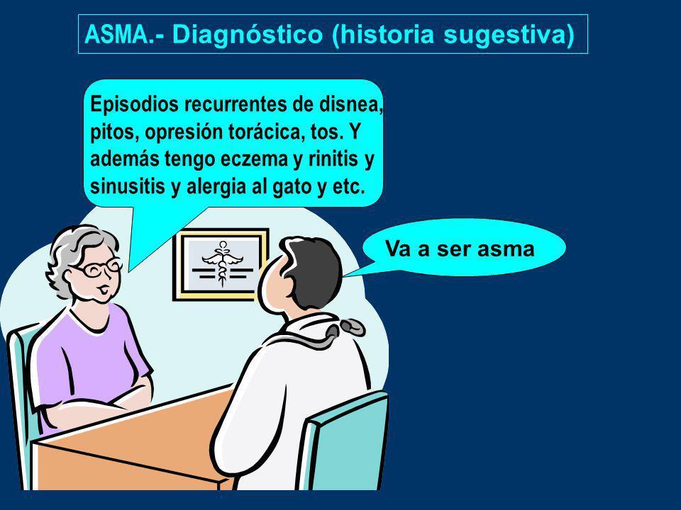 ASMA.- Diagnóstico (historia sugestiva)