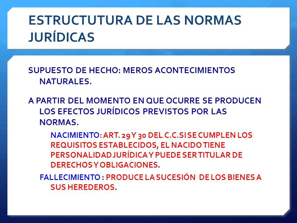 ESTRUCTUTURA DE LAS NORMAS JURÍDICAS