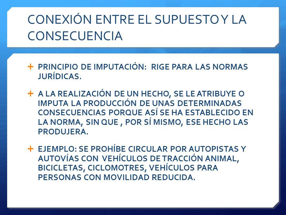 CONEXIÓN ENTRE EL SUPUESTO Y LA CONSECUENCIA