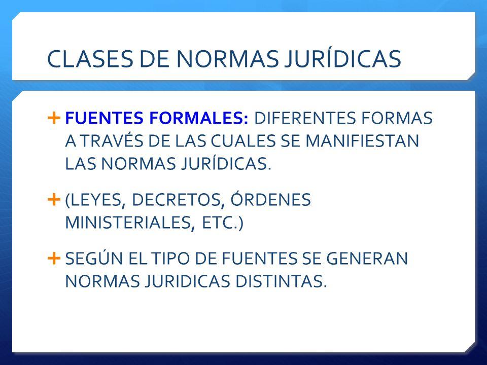 CLASES DE NORMAS JURÍDICAS