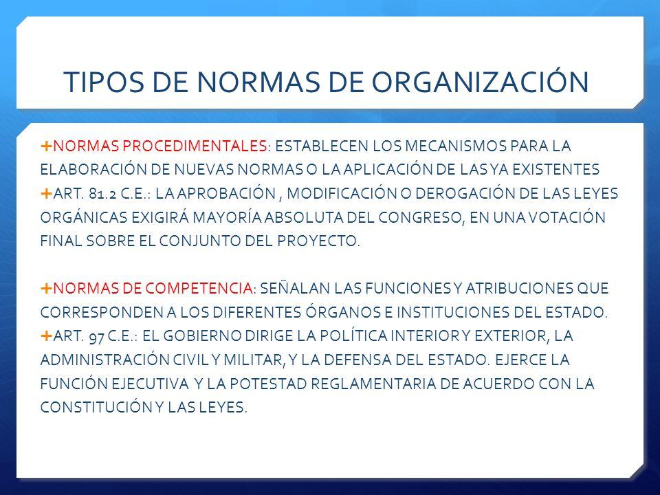 TIPOS DE NORMAS DE ORGANIZACIÓN
