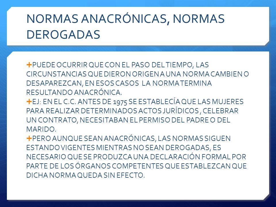 NORMAS ANACRÓNICAS, NORMAS DEROGADAS