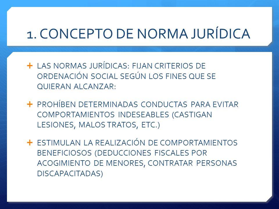 1. CONCEPTO DE NORMA JURÍDICA