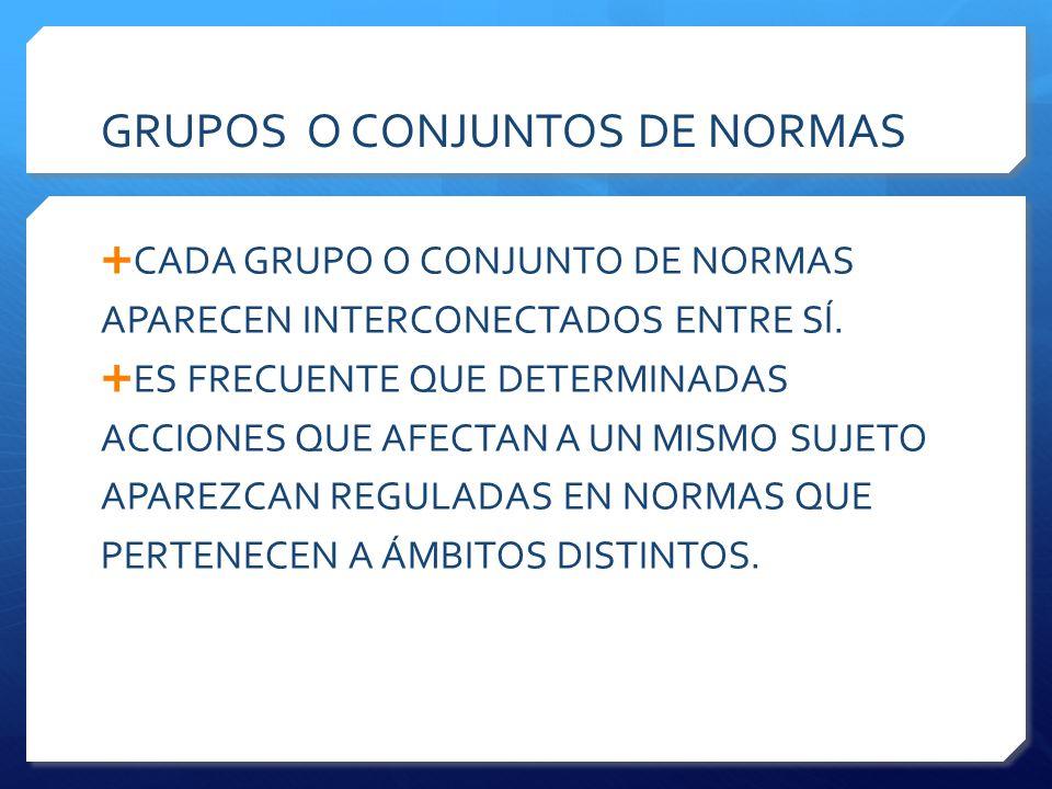 GRUPOS O CONJUNTOS DE NORMAS