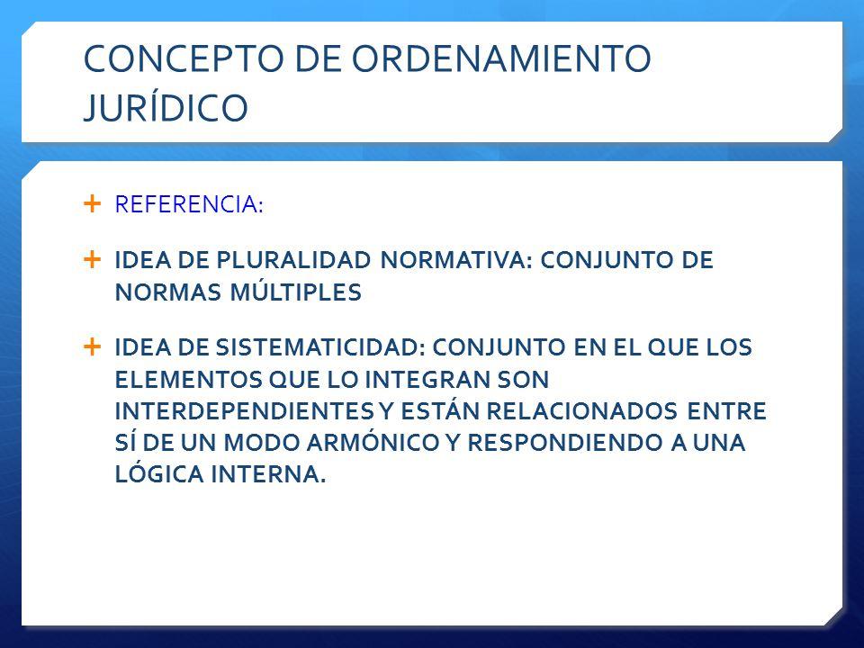 CONCEPTO DE ORDENAMIENTO JURÍDICO