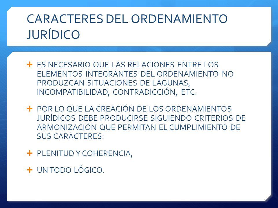 CARACTERES DEL ORDENAMIENTO JURÍDICO