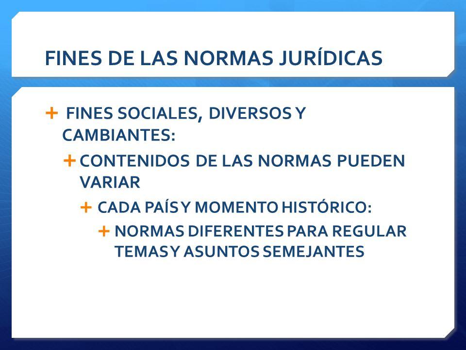 FINES DE LAS NORMAS JURÍDICAS