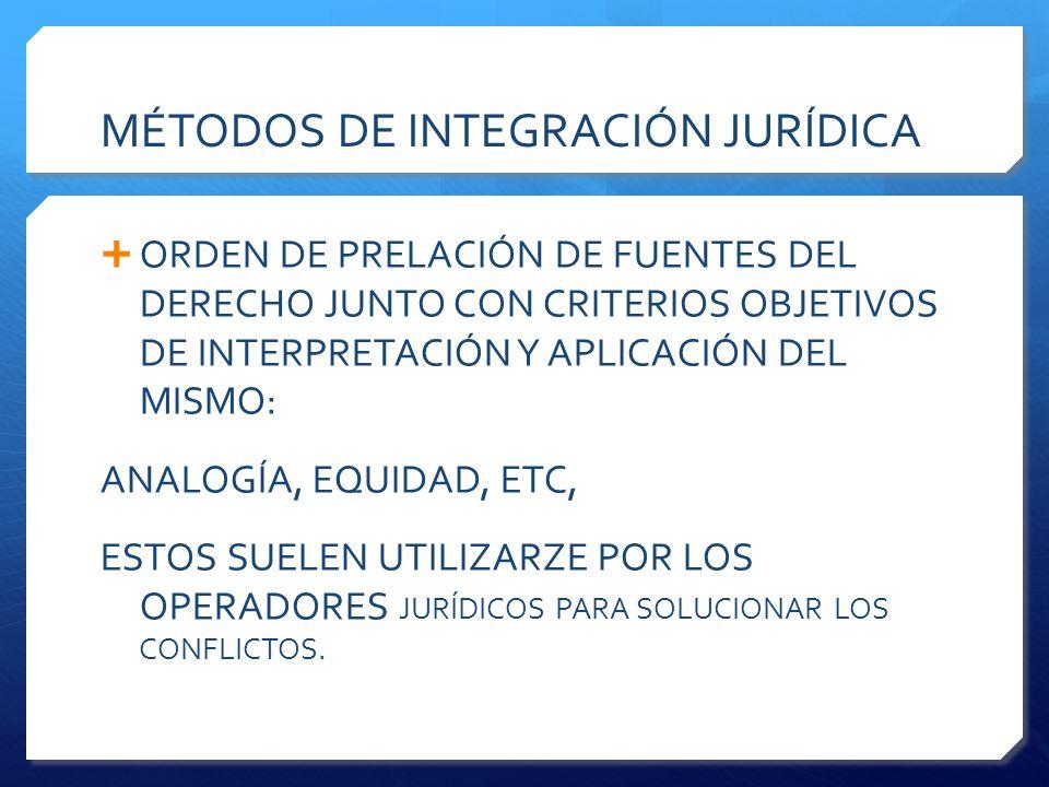 MÉTODOS DE INTEGRACIÓN JURÍDICA