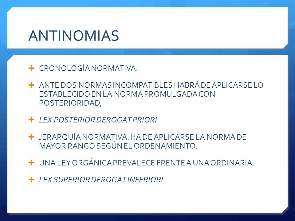 ANTINOMIAS CRONOLOGÍA NORMATIVA: