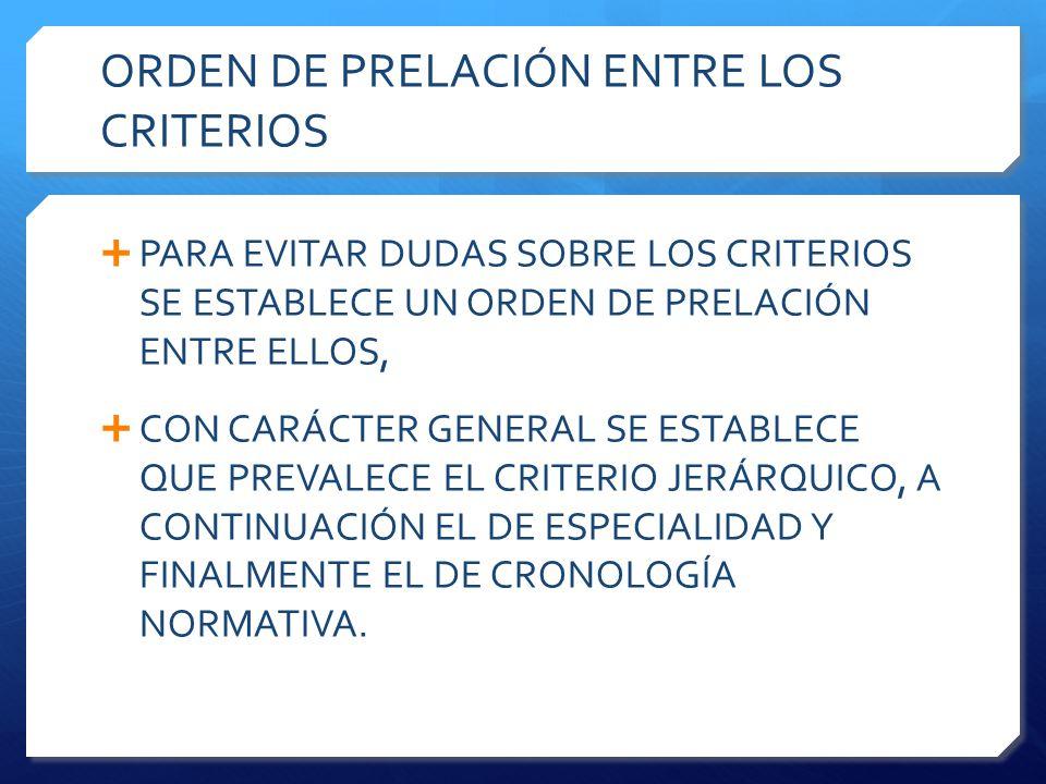 ORDEN DE PRELACIÓN ENTRE LOS CRITERIOS