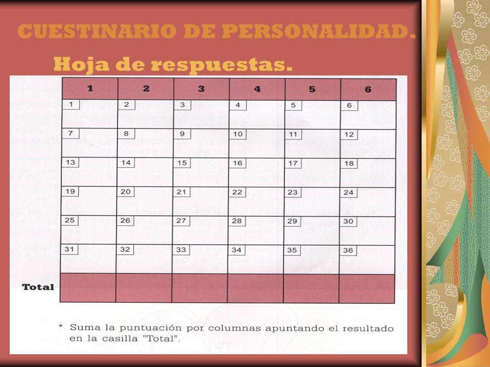 CUESTINARIO DE PERSONALIDAD.