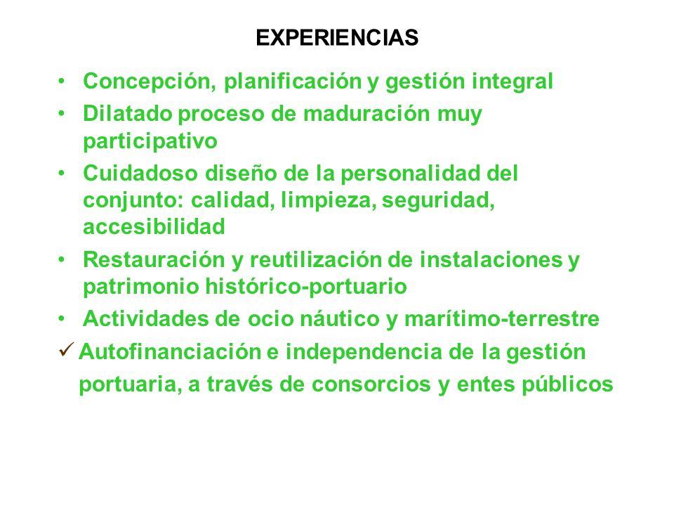 EXPERIENCIAS Concepción, planificación y gestión integral. Dilatado proceso de maduración muy participativo.