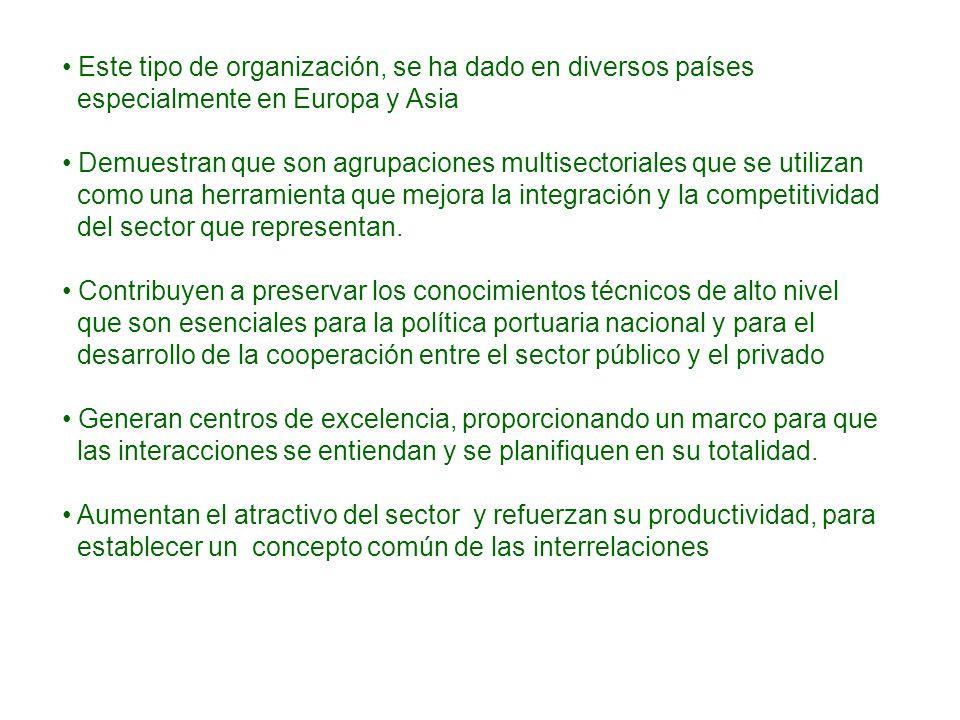 Este tipo de organización, se ha dado en diversos países