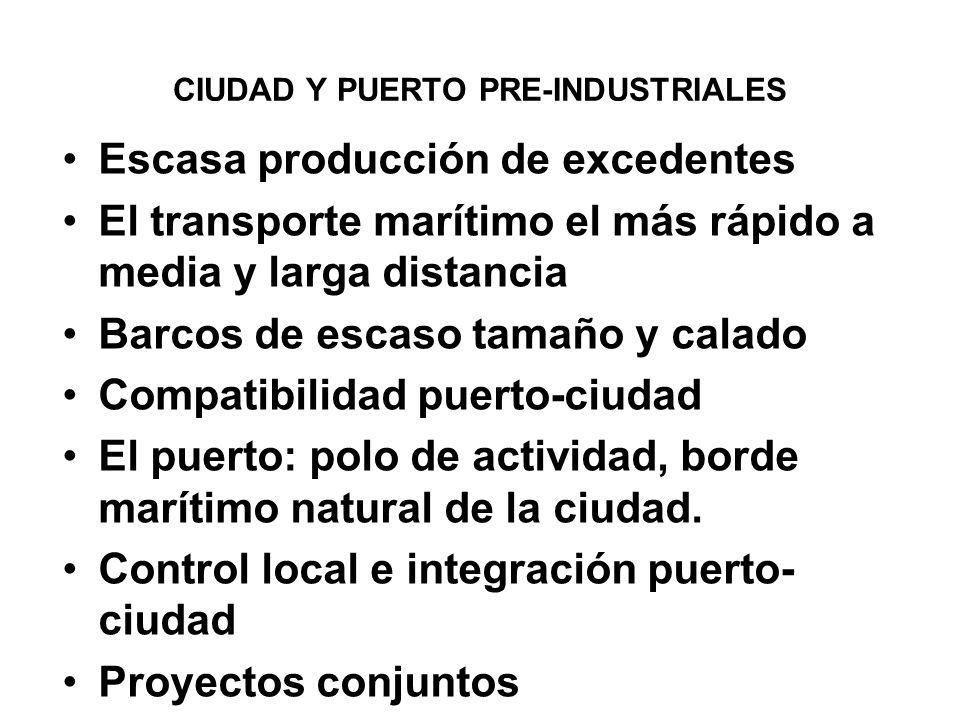 CIUDAD Y PUERTO PRE-INDUSTRIALES