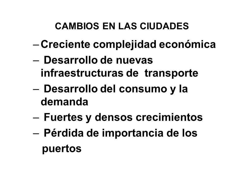 CAMBIOS EN LAS CIUDADES