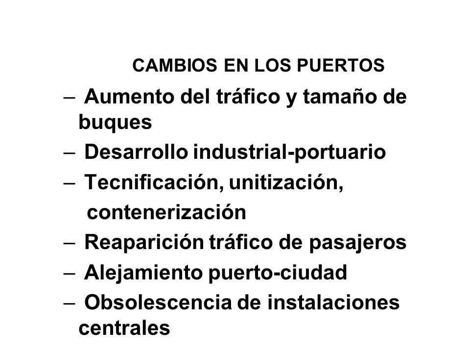 CAMBIOS EN LOS PUERTOS Aumento del tráfico y tamaño de buques
