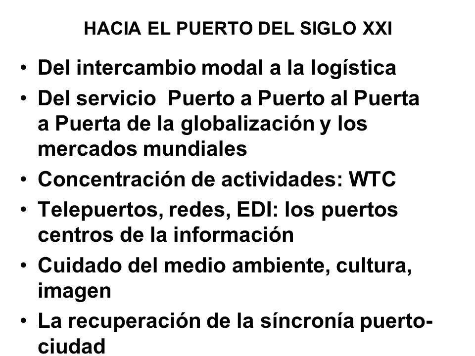 HACIA EL PUERTO DEL SIGLO XXI