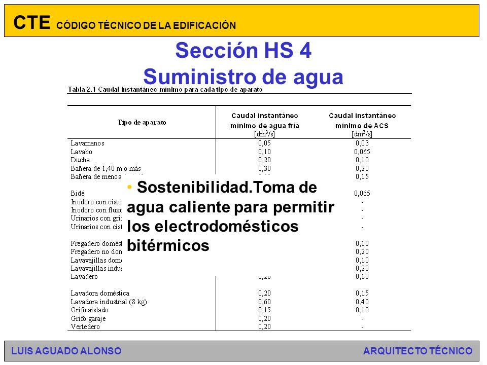 Sección HS 4 Suministro de agua