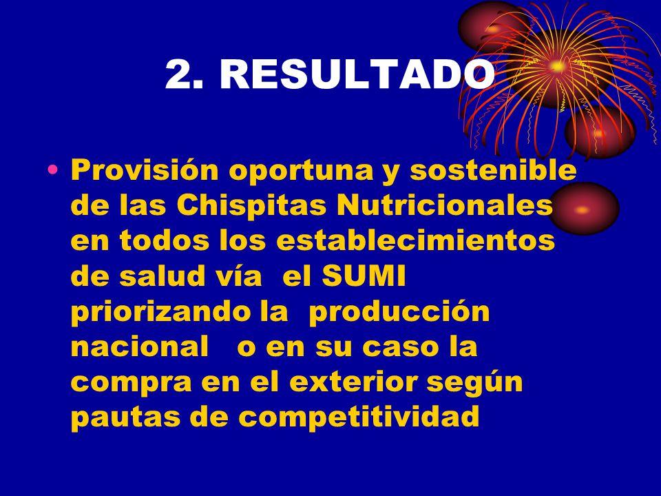 2. RESULTADO
